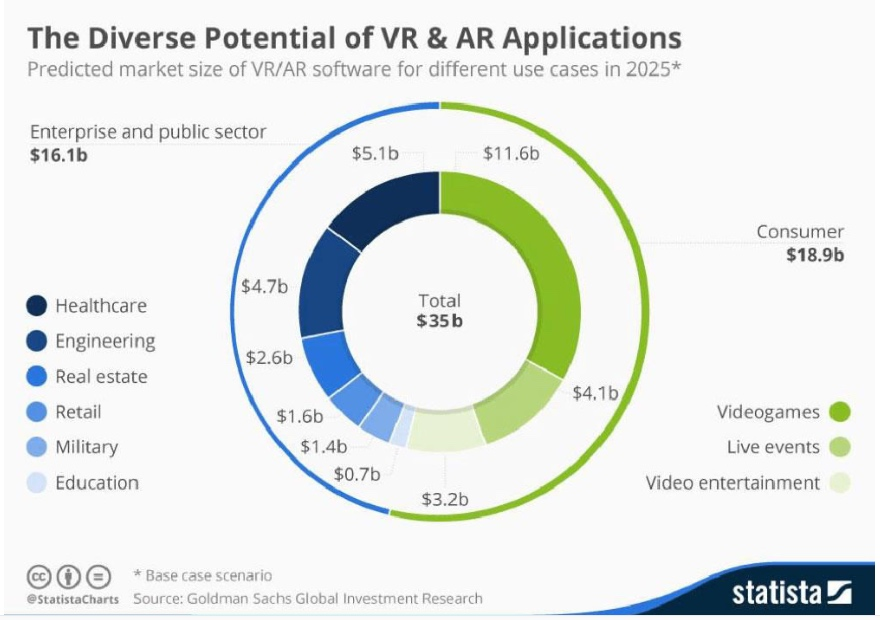 How Much Does VR Application Development Cost? | VR Voice